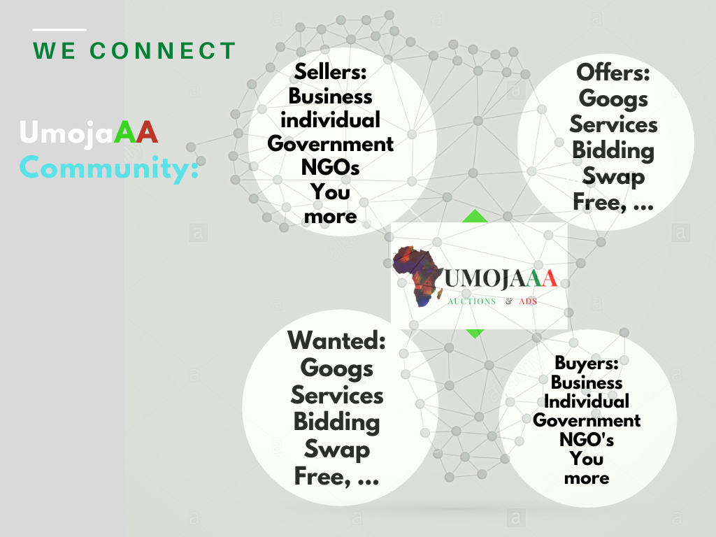 Local business directory, business listing, Africa business directory